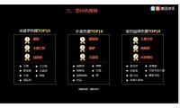 中國第三大烘焙展  第13屆鄭州烘焙展開啟明年4月之旅